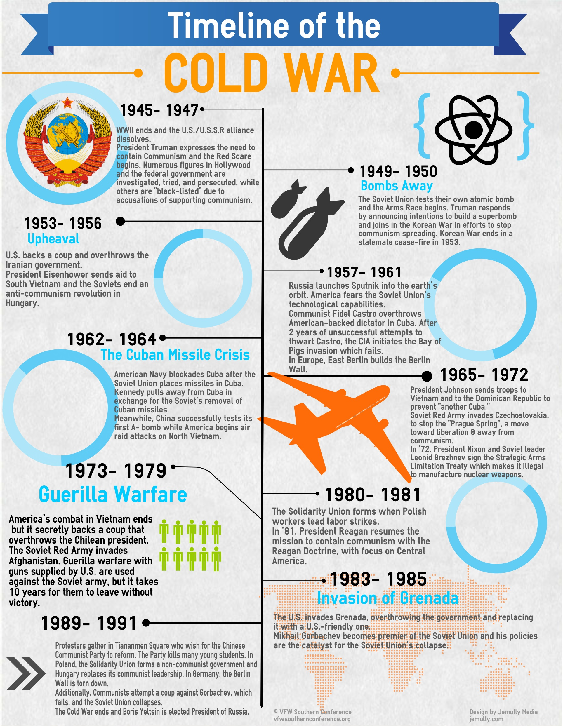 the cold war timeline infographic vfw southern conference. Black Bedroom Furniture Sets. Home Design Ideas