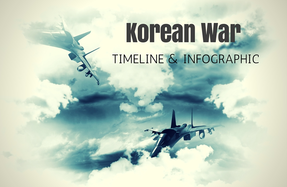 Korean War Timeline Infographic - VFW Southern Conference