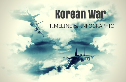 Korean War Timeline Infographic