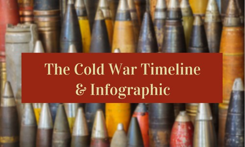 The Cold War Timeline Infographic